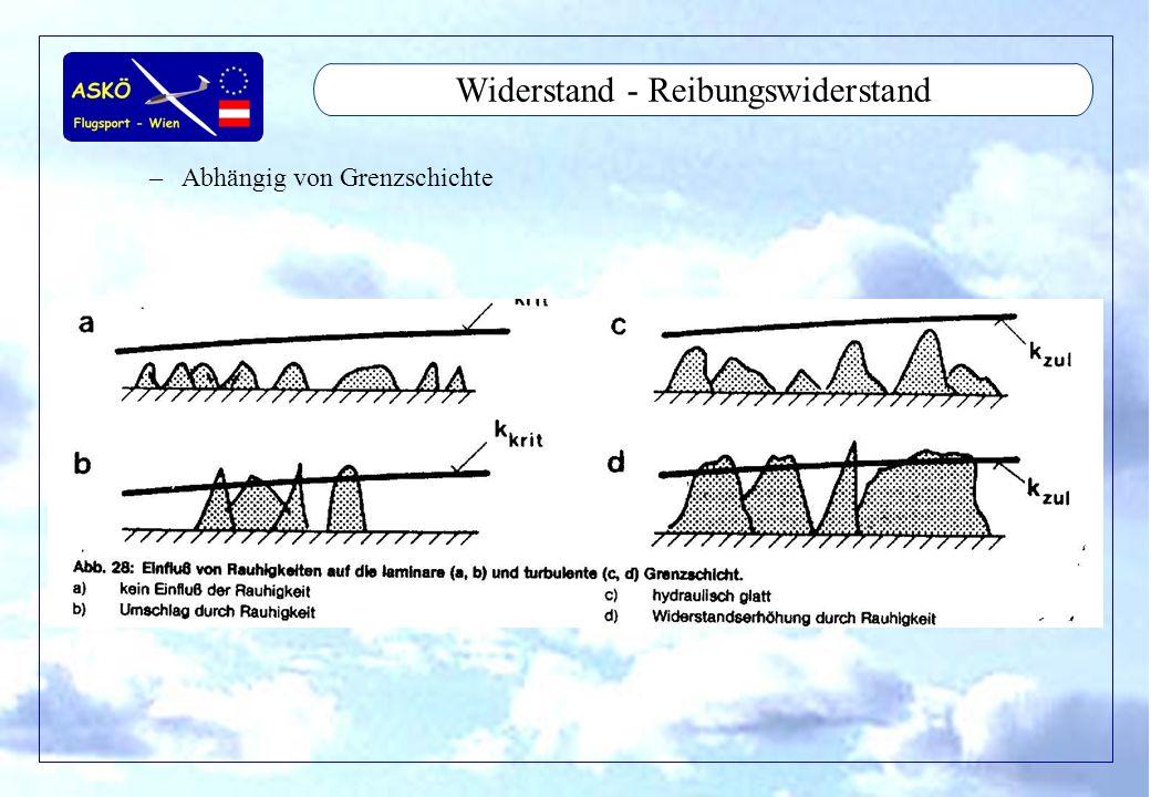 11/2001by Andreas Winkler21 Widerstand - Induzierter Widerstand Cwi = Ca 2 / П *Streckung –Cwi ist größer je größer Ca = geringer die Geschwindigkeit –Cwi ist kleiner je größer die Streckung –Streckung = b2/S b =Spannweite S = Flügelfläche Druckausgleich zwischen Flügeloberseite und Unterseite