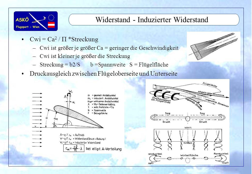 11/2001by Andreas Winkler22 Induzierter Widerstand - Streckung Streckung ist wesentlichster Widerstandsfaktor –Winglet und Flugelform verringert Cwi