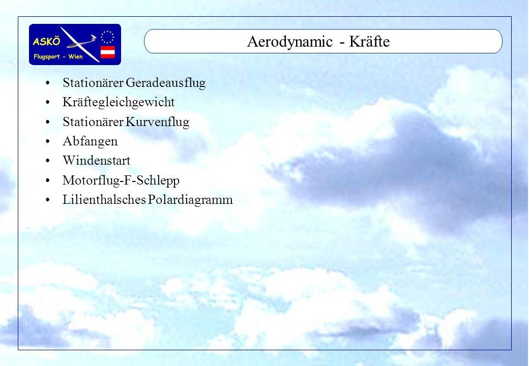 11/2001by Andreas Winkler27 Kräfte - Stationärer Geradeausflug Stationärer Geradeausflug –Stationärer Flugzustand –Luftkraft kompensiert Gewicht –Geschwindigkeit ist konstant –n=1n=Lastvielfaches