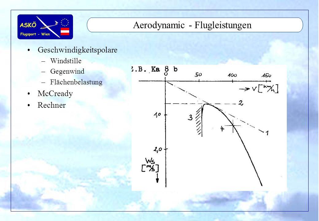 11/2001by Andreas Winkler35 Aerodynamic - Flugleistungen Geschwindigkeitspolare –Windstille –Gegenwind –Flächenbelastung