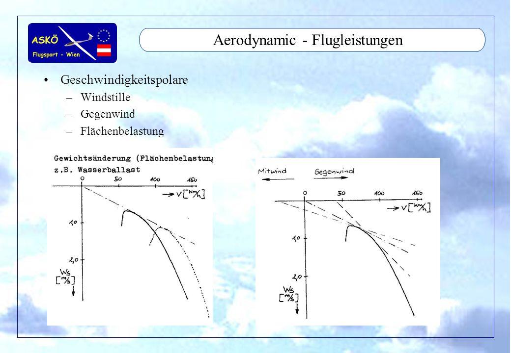 11/2001by Andreas Winkler36 Flugleistungen - Geschwindigkeitspolare Geschwindigkeitspolare –Windstille –Gegenwind –Flächenbelastung