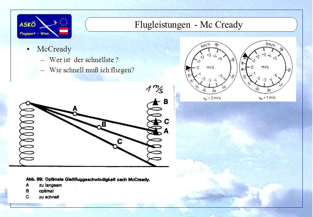 11/2001by Andreas Winkler39 Flugleistungen - Endanflugrechner Rechner –Bestimmung der Endanfluggeschwindigkeit –Tafelscheibe –E-Variometer –GPS Unterstützung –Logger –Kompassunterstützung - Windberechnung