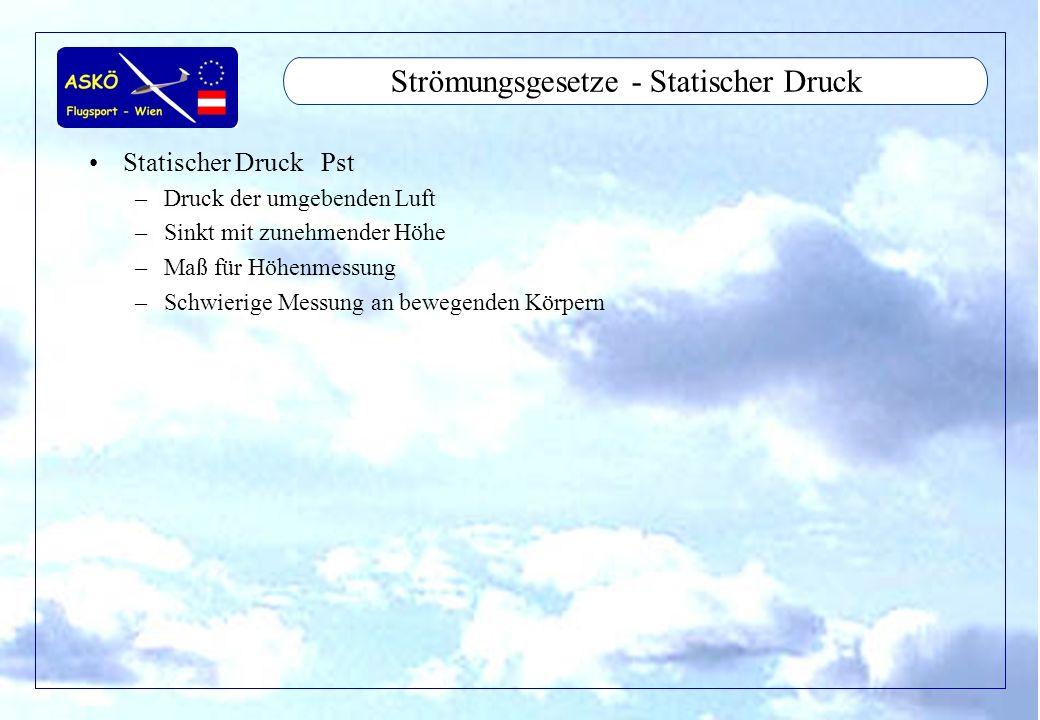 11/2001by Andreas Winkler5 Strömungsgesetze - Staudruck Staudruck q –q = 0,5 * (ro * v 2 ) –ro = Dichte –Maß für Geschwindigkeit –Fahrtnesser