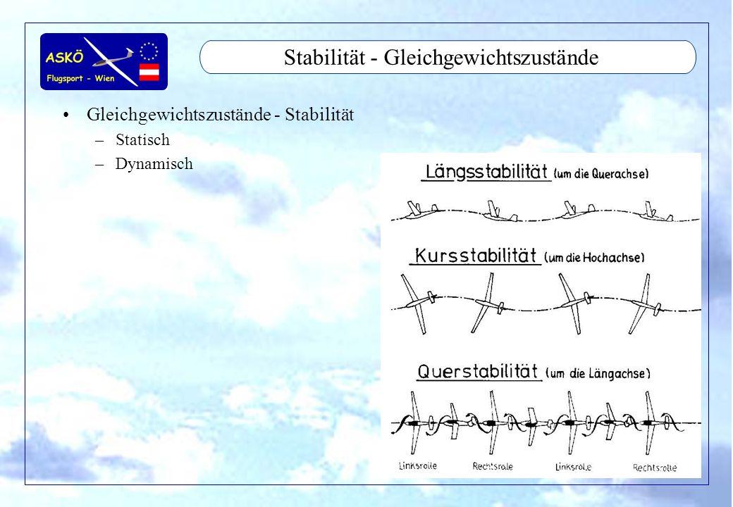 11/2001by Andreas Winkler42 Stabilität - Längsstabilität Längsstabilität