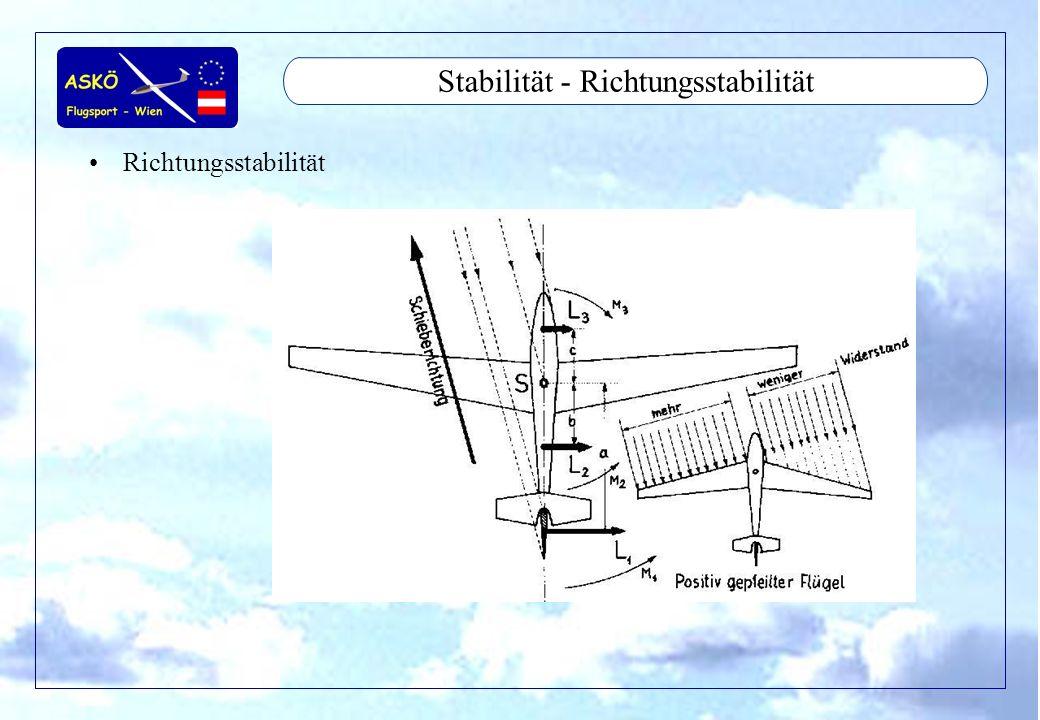 11/2001by Andreas Winkler46 Stabilität - Koppelungen Koppelungen