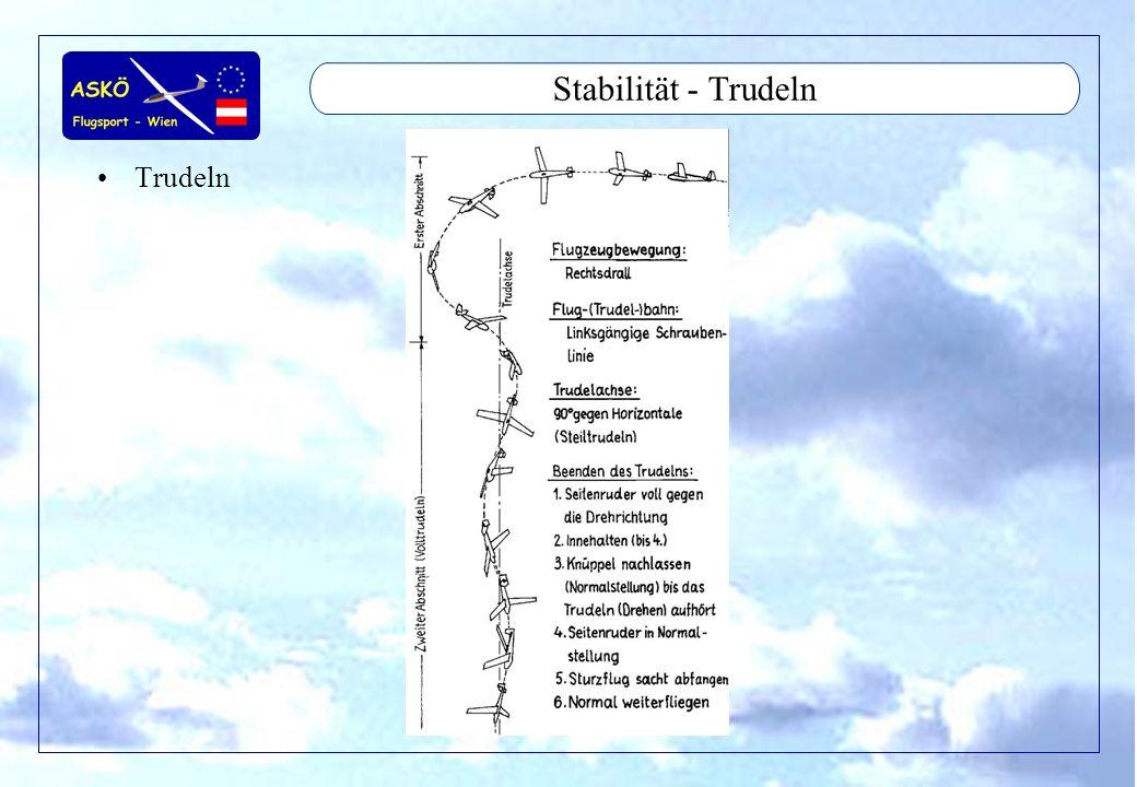 11/2001by Andreas Winkler47 Stabilität - Trudeln Trudeln