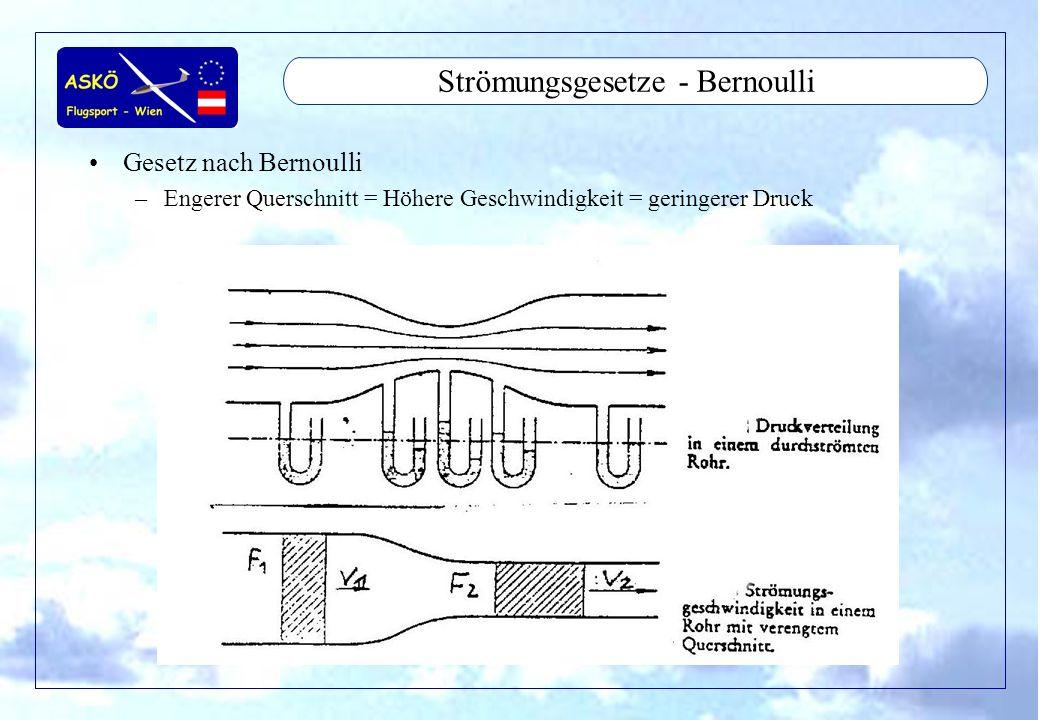 11/2001by Andreas Winkler8 Strömungsgesetze - Reynoldszahl ReynoldszahlRe –Maßzahl bei Vergleich von Strömungen –Re muß gleich sein –z.B.