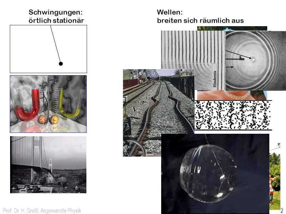 Prof. Dr. H. Graßl, Angewandte Physik 33 Angewandte Physik Wellen