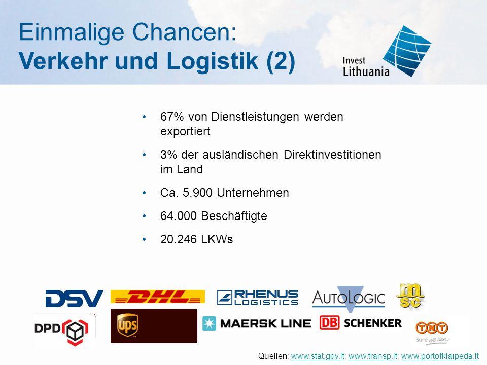 Einmalige Chancen: Verkehr und Logistik (2) 67% von Dienstleistungen werden exportiert 3% der ausländischen Direktinvestitionen im Land Ca. 5.900 Unte