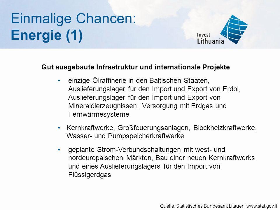 Einmalige Chancen: Energie (1) Gut ausgebaute Infrastruktur und internationale Projekte einzige Ölraffinerie in den Baltischen Staaten, Auslieferungsl