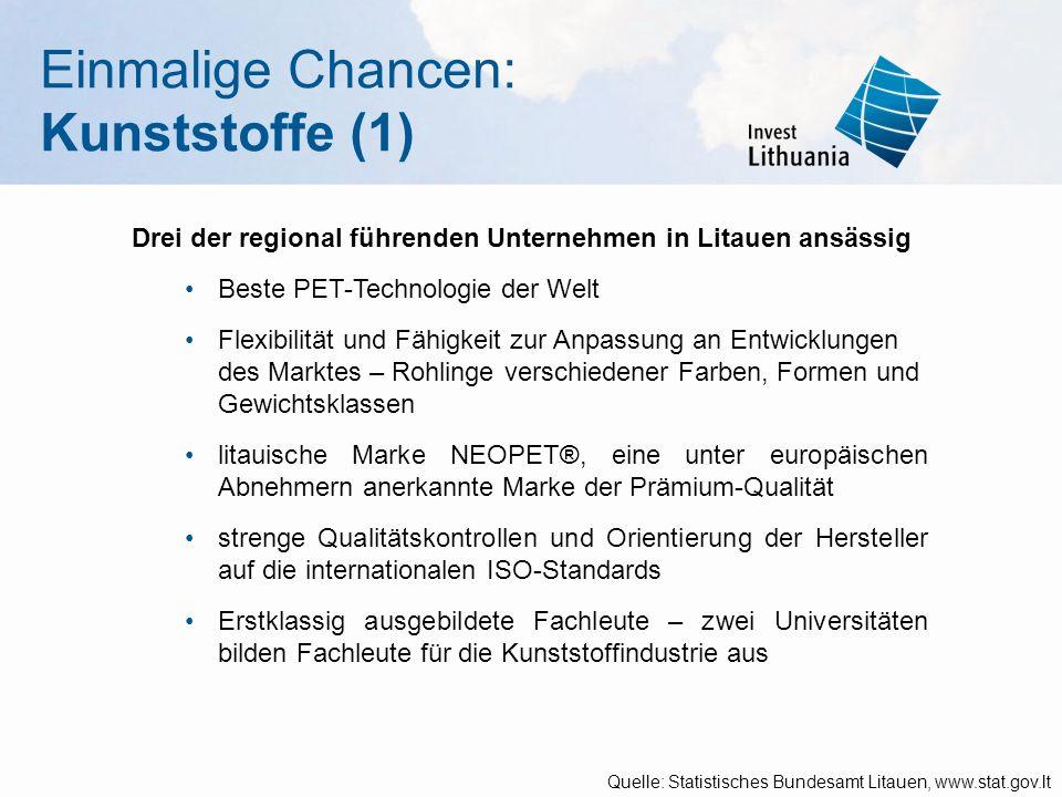 Einmalige Chancen: Kunststoffe (1) Drei der regional führenden Unternehmen in Litauen ansässig Beste PET-Technologie der Welt Flexibilität und Fähigke