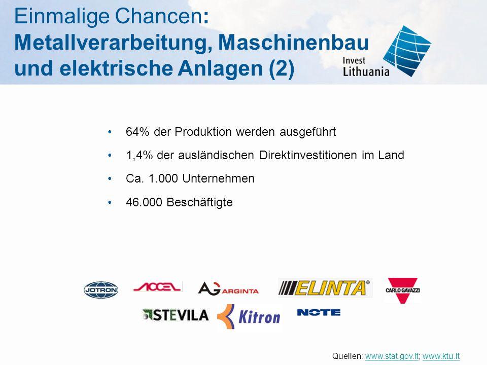 Einmalige Chancen: Metallverarbeitung, Maschinenbau und elektrische Anlagen (2) 64% der Produktion werden ausgeführt 1,4% der ausländischen Direktinve