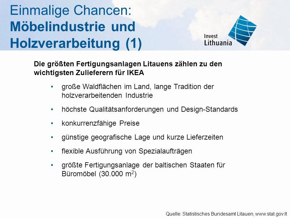 Einmalige Chancen: Möbelindustrie und Holzverarbeitung (1) Die größten Fertigungsanlagen Litauens zählen zu den wichtigsten Zulieferern für IKEA große