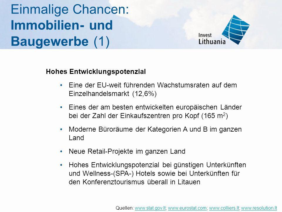 Einmalige Chancen: Immobilien- und Baugewerbe (1) Hohes Entwicklungspotenzial Eine der EU-weit führenden Wachstumsraten auf dem Einzelhandelsmarkt (12