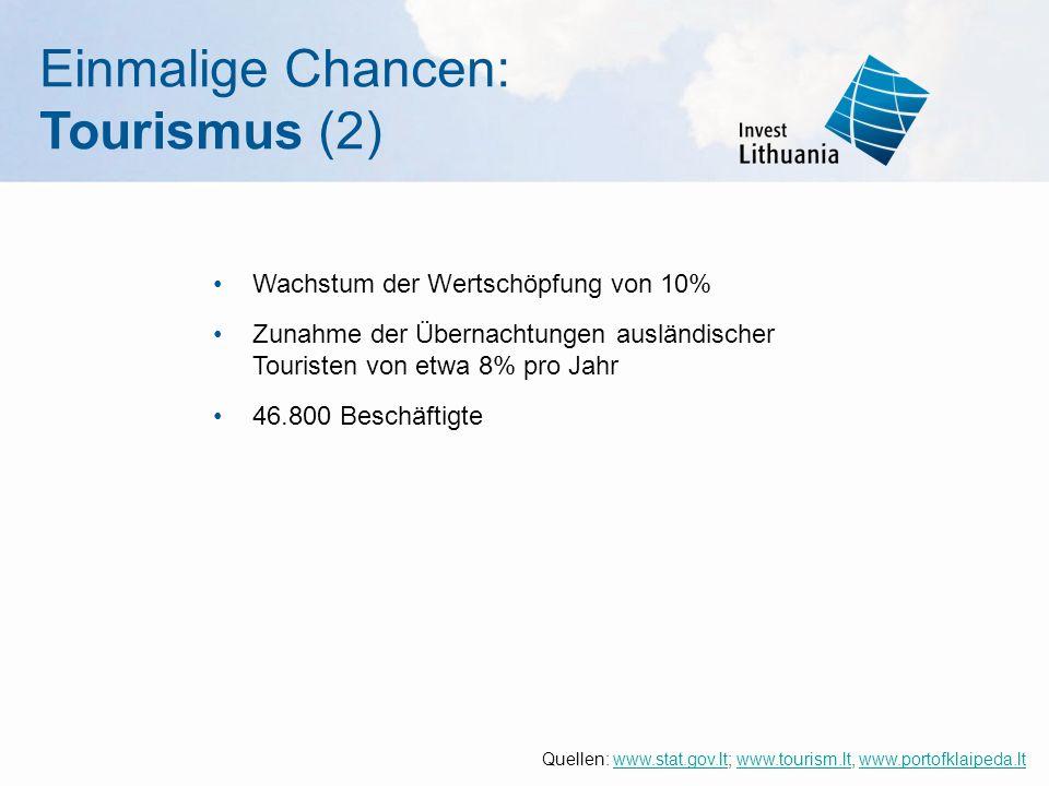 Einmalige Chancen: Tourismus (2) Wachstum der Wertschöpfung von 10% Zunahme der Übernachtungen ausländischer Touristen von etwa 8% pro Jahr 46.800 Bes