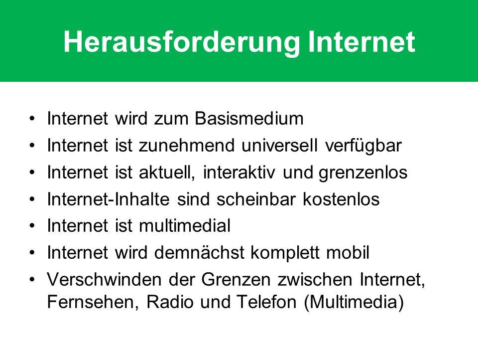 Herausforderung Internet Internet wird zum Basismedium Internet ist zunehmend universell verfügbar Internet ist aktuell, interaktiv und grenzenlos Internet-Inhalte sind scheinbar kostenlos Internet ist multimedial Internet wird demnächst komplett mobil Verschwinden der Grenzen zwischen Internet, Fernsehen, Radio und Telefon (Multimedia)