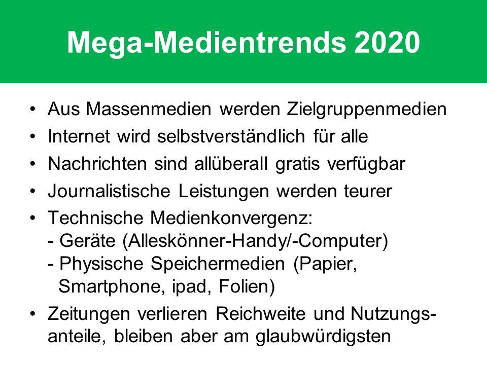 Mega-Medientrends 2020 Aus Massenmedien werden Zielgruppenmedien Internet wird selbstverständlich für alle Nachrichten sind allüberall gratis verfügbar Journalistische Leistungen werden teurer Technische Medienkonvergenz: - Geräte (Alleskönner-Handy/-Computer) - Physische Speichermedien (Papier, Smartphone, ipad, Folien) Zeitungen verlieren Reichweite und Nutzungs- anteile, bleiben aber am glaubwürdigsten