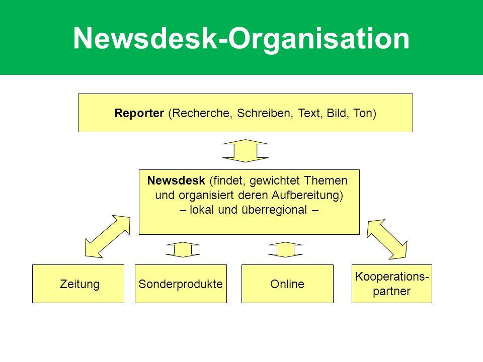 Newsdesk-Organisation Reporter (Recherche, Schreiben, Text, Bild, Ton) Newsdesk (findet, gewichtet Themen und organisiert deren Aufbereitung) – lokal und überregional – ZeitungSonderprodukteOnline Kooperations- partner