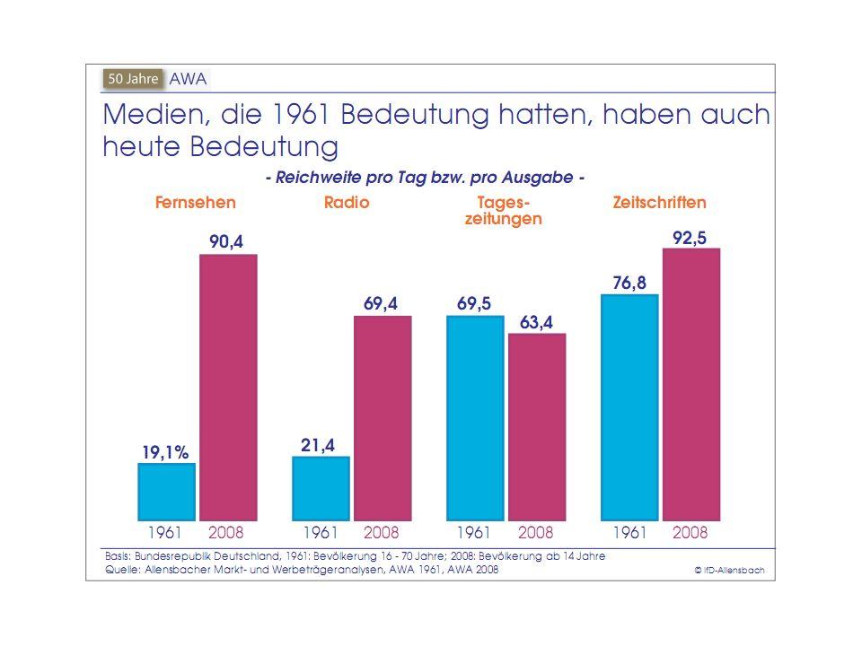 Medien und Journalismus I Klassische Funktionen der Medien: Information Kontrolle Unterhaltung Service / Nutzwert