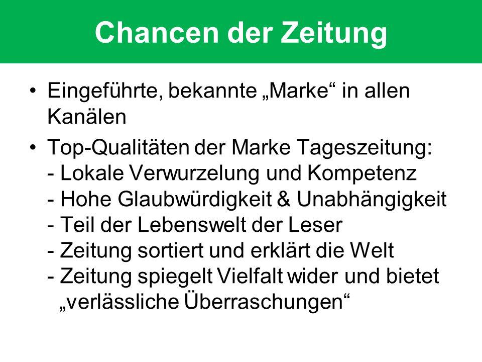 Chancen der Zeitung Eingeführte, bekannte Marke in allen Kanälen Top-Qualitäten der Marke Tageszeitung: - Lokale Verwurzelung und Kompetenz - Hohe Gla