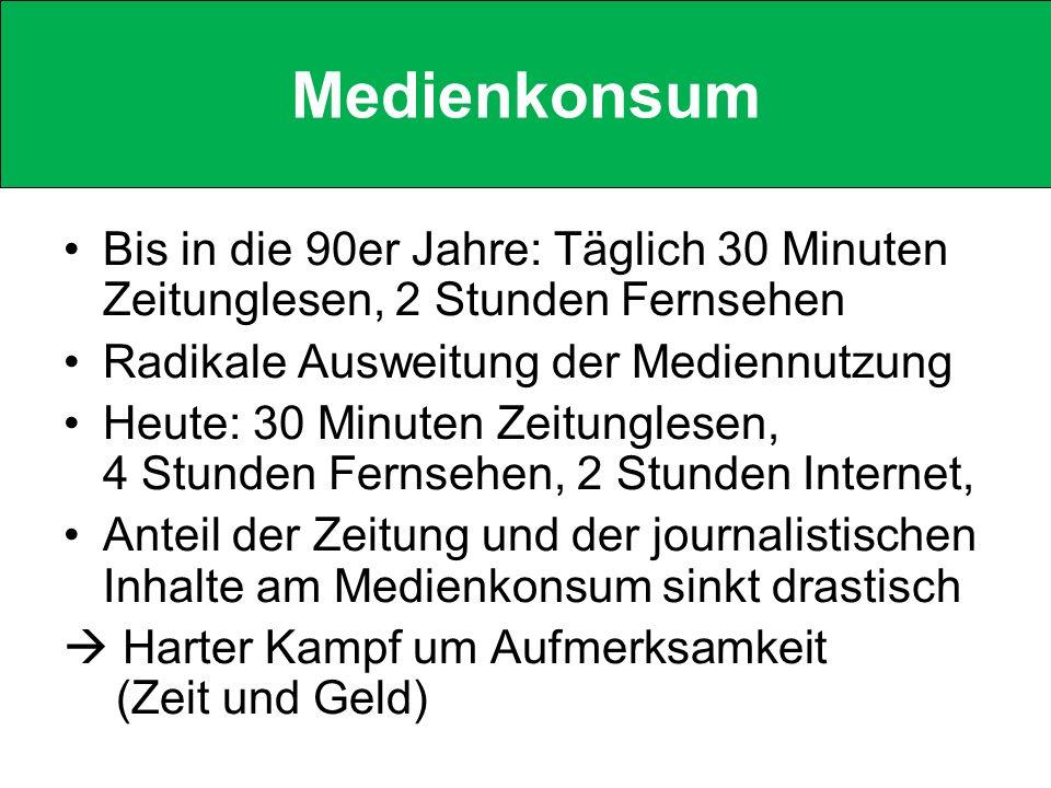 Medienkonsum Bis in die 90er Jahre: Täglich 30 Minuten Zeitunglesen, 2 Stunden Fernsehen Radikale Ausweitung der Mediennutzung Heute: 30 Minuten Zeitu