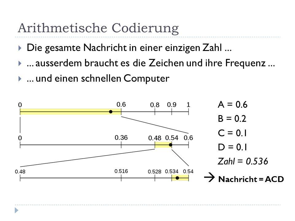 Arithmetische Codierung Die gesamte Nachricht in einer einzigen Zahl...... ausserdem braucht es die Zeichen und ihre Frequenz...... und einen schnelle