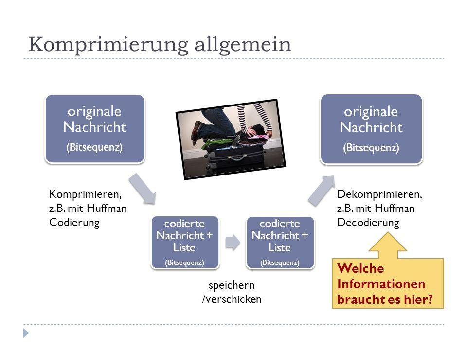 Komprimierung allgemein originale Nachricht (Bitsequenz) codierte Nachricht + Liste (Bitsequenz) codierte Nachricht + Liste (Bitsequenz) originale Nac