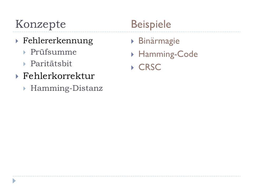 Konzepte Beispiele Fehlererkennung Prüfsumme Paritätsbit Fehlerkorrektur Hamming-Distanz Binärmagie Hamming-Code CRSC