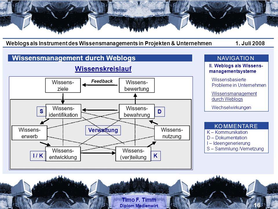 Weblogs als Instrument des Wissensmanagements in Projekten & Unternehmen1.