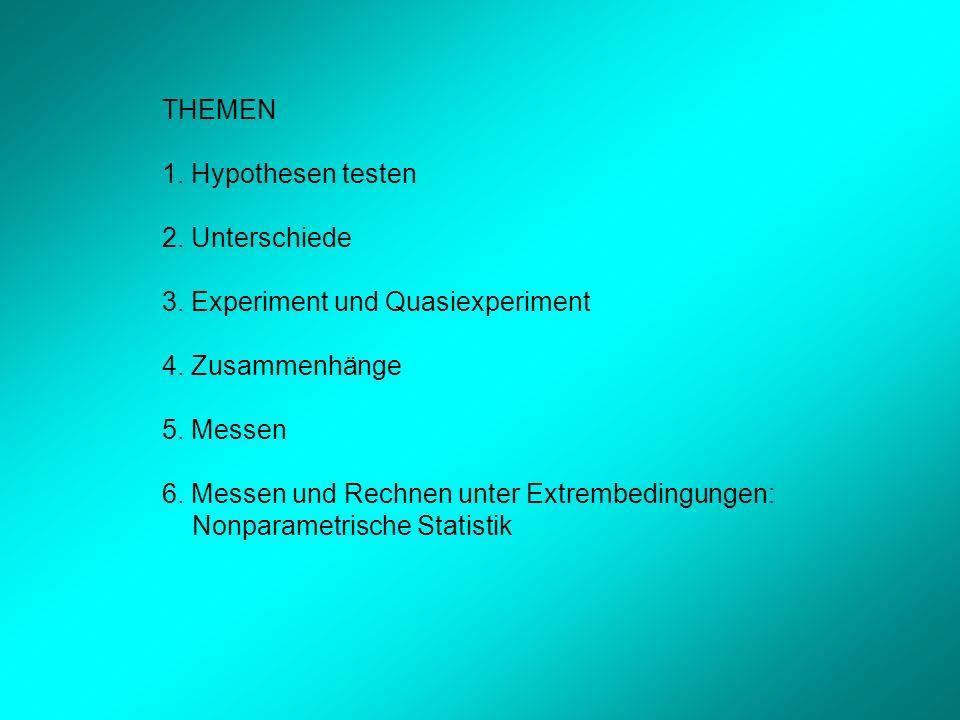 THEMEN 1.Hypothesen testen 2. Unterschiede 3. Experiment und Quasiexperiment 4.