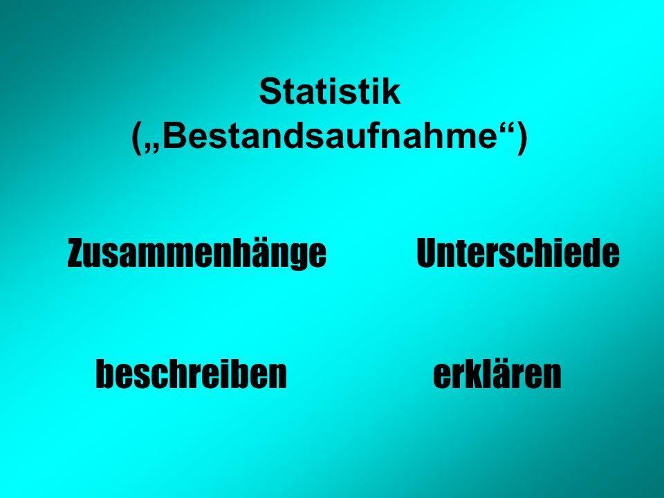 Statistik (Bestandsaufnahme) ZusammenhängeUnterschiede beschreibenerklären