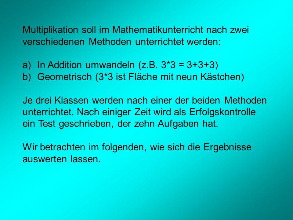 Multiplikation soll im Mathematikunterricht nach zwei verschiedenen Methoden unterrichtet werden: a) In Addition umwandeln (z.B.