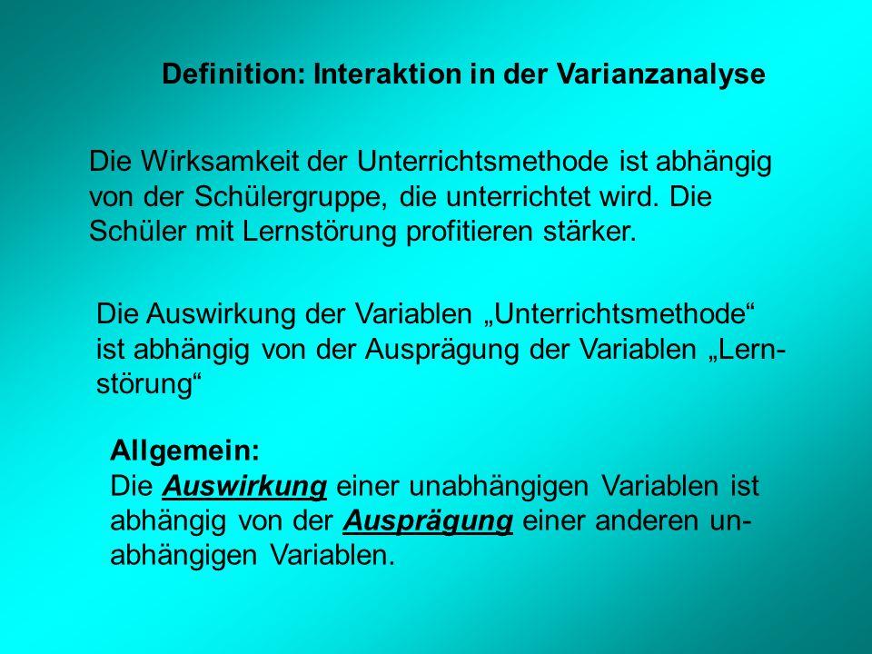 Definition: Interaktion in der Varianzanalyse Die Wirksamkeit der Unterrichtsmethode ist abhängig von der Schülergruppe, die unterrichtet wird.