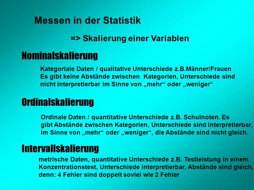 Messen in der Statistik Nominalskalierung Ordinalskalierung Intervallskalierung => Skalierung einer Variablen Kategoriale Daten / qualitative Unterschiede z.B.Männer/Frauen Es gibt keine Abstände zwischen Kategorien, Unterschiede sind nicht interpretierbar im Sinne von mehr oder weniger Ordinale Daten / quantitative Unterschiede z.B.