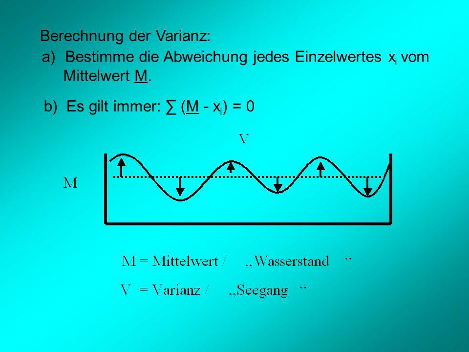 Hypothesentest: Prüfgröße = die beobachtete Abweichung kritischer Wert = die theoretische Grenze, (z.B.