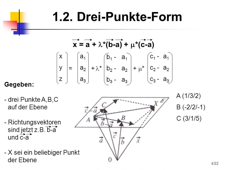 -5 = 7 = - 1,4 7,5 = -7,5 = -1 Daraus folgt: P E 4.1 Punkt - Ebene xyzxyz = 3 1,5 0 + * -1,5 2 + * -3 3 1 P (5/-3/3) 5 -3 3 = 1,5 0 + * -1,5 2 + * -3 3 1 5 = 3 - - 3 = -3 - 2 -3 = 1,5 – 1,5 + 3 3 = 0 + 2 + II.