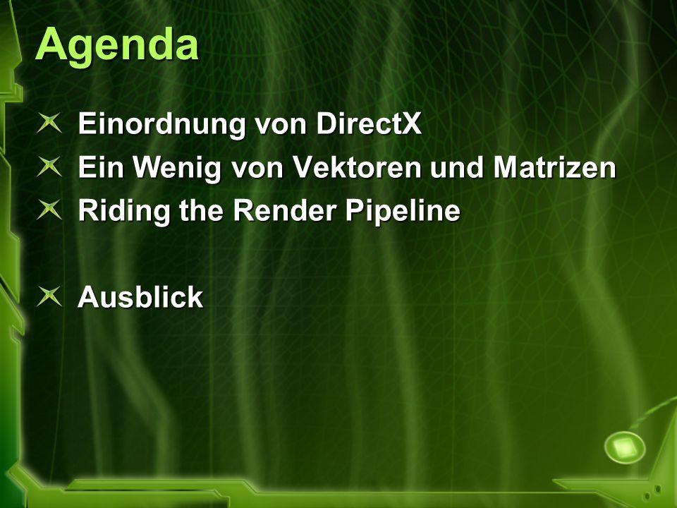Agenda Einordnung von DirectX Ein Wenig von Vektoren und Matrizen Riding the Render Pipeline Ausblick
