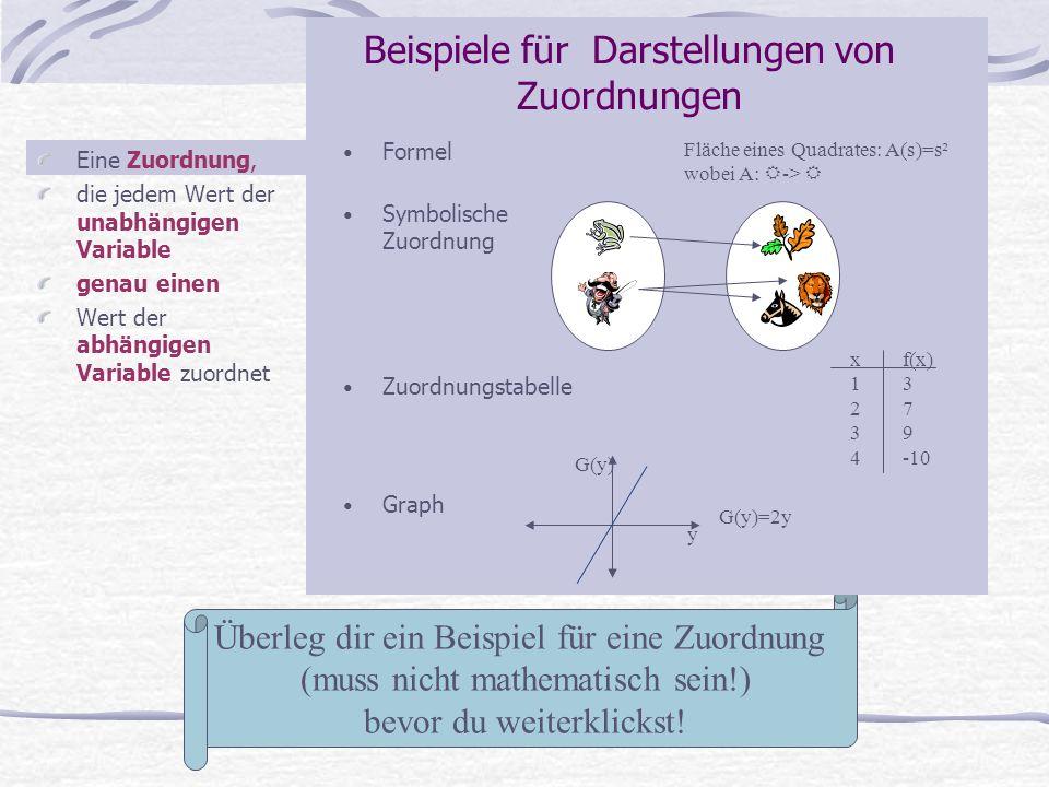 Eine Zuordnung, die jedem Wert der unabhängigen Variable genau einen Wert der abhängigen Variable zuordnet Überleg dir ein Beispiel für eine Zuordnung (muss nicht mathematisch sein!) bevor du weiterklickst.