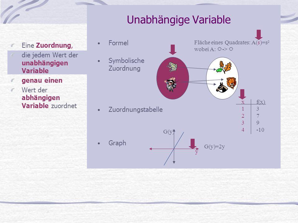 Eine Zuordnung, die jedem Wert der unabhängigen Variable genau einen Wert der abhängigen Variable zuordnet Fläche eines Quadrates: A(s)=s² wobei A: -> Unabhängige Variable Formel Symbolische Zuordnung Zuordnungstabelle Graph x f(x) 13 27 39 4-10 G(y)=2y y G(y)