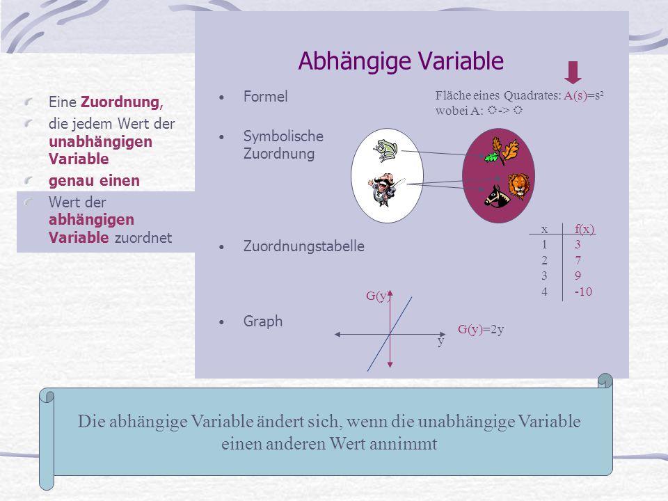 Eine Zuordnung, die jedem Wert der unabhängigen Variable genau einen Wert der abhängigen Variable zuordnet Fläche eines Quadrates: A(s)=s² wobei A: -> Abhängige Variable Formel Symbolische Zuordnung Zuordnungstabelle Graph x f(x) 13 27 39 4-10 Die abhängige Variable ändert sich, wenn die unabhängige Variable einen anderen Wert annimmt G(y)=2y y G(y)