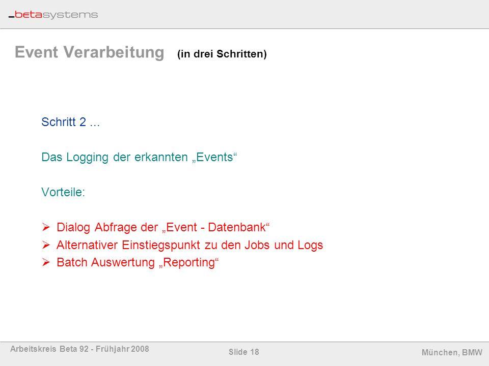 Slide 18 Arbeitskreis Beta 92 - Frühjahr 2008 München, BMW Event Verarbeitung (in drei Schritten) Schritt 2... Das Logging der erkannten Events Vortei
