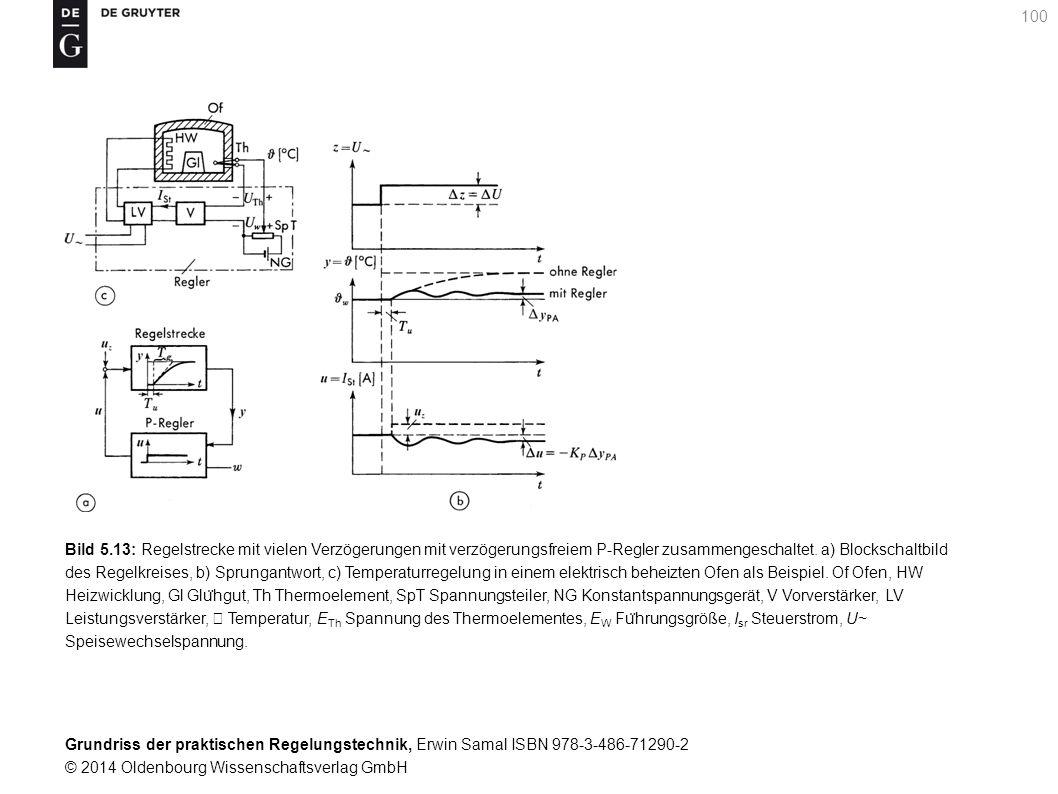 Grundriss der praktischen Regelungstechnik, Erwin Samal ISBN 978-3-486-71290-2 © 2014 Oldenbourg Wissenschaftsverlag GmbH 100 Bild 5.13: Regelstrecke