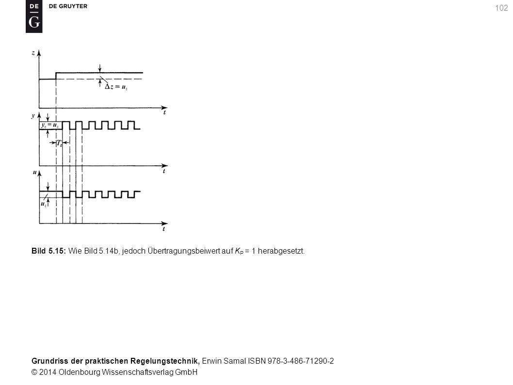 Grundriss der praktischen Regelungstechnik, Erwin Samal ISBN 978-3-486-71290-2 © 2014 Oldenbourg Wissenschaftsverlag GmbH 102 Bild 5.15: Wie Bild 5.14