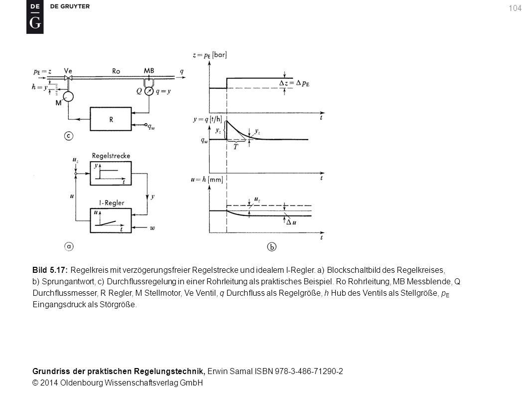 Grundriss der praktischen Regelungstechnik, Erwin Samal ISBN 978-3-486-71290-2 © 2014 Oldenbourg Wissenschaftsverlag GmbH 104 Bild 5.17: Regelkreis mi