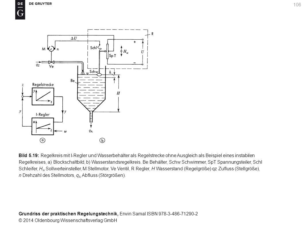 Grundriss der praktischen Regelungstechnik, Erwin Samal ISBN 978-3-486-71290-2 © 2014 Oldenbourg Wissenschaftsverlag GmbH 106 Bild 5.19: Regelkreis mi
