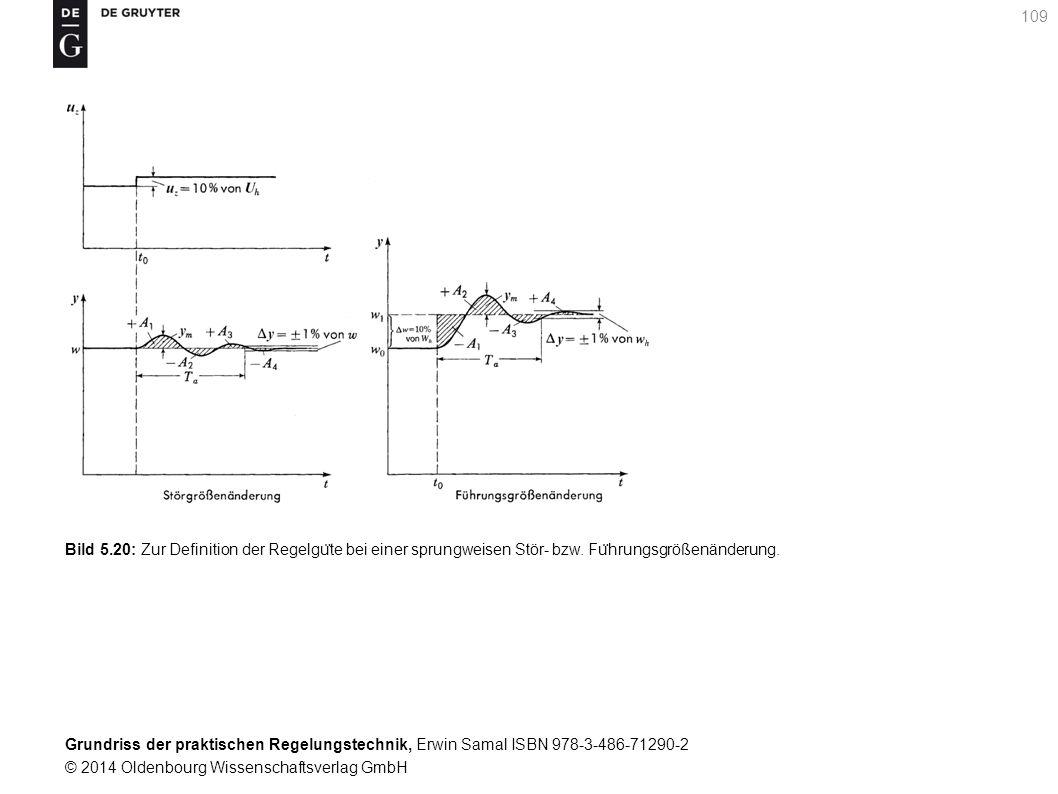 Grundriss der praktischen Regelungstechnik, Erwin Samal ISBN 978-3-486-71290-2 © 2014 Oldenbourg Wissenschaftsverlag GmbH 109 Bild 5.20: Zur Definitio