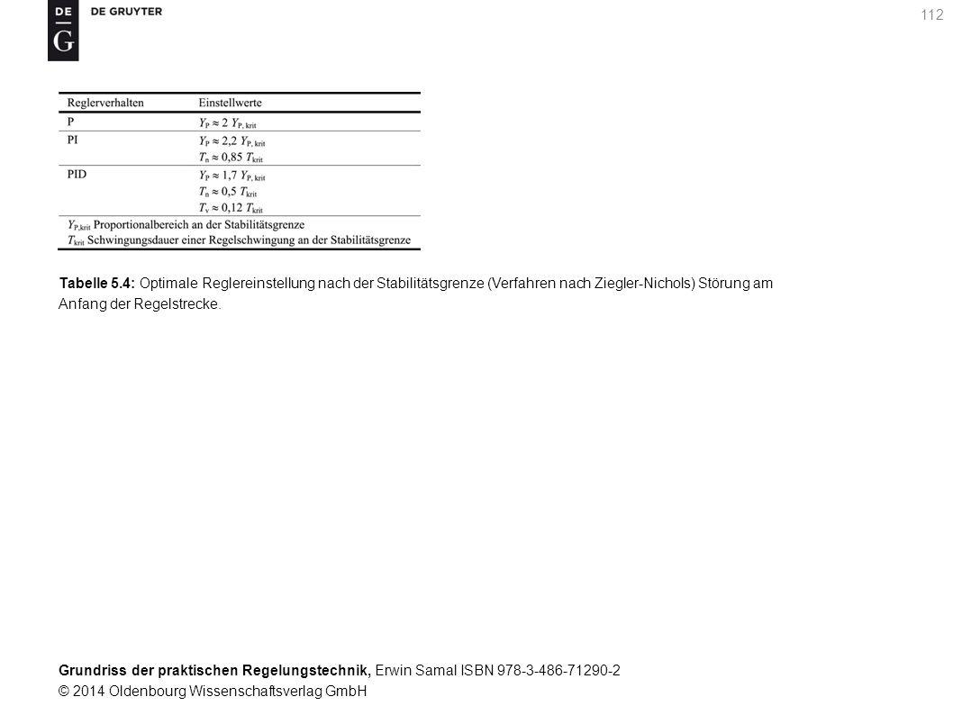 Grundriss der praktischen Regelungstechnik, Erwin Samal ISBN 978-3-486-71290-2 © 2014 Oldenbourg Wissenschaftsverlag GmbH 112 Tabelle 5.4: Optimale Re