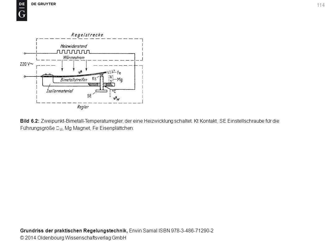 Grundriss der praktischen Regelungstechnik, Erwin Samal ISBN 978-3-486-71290-2 © 2014 Oldenbourg Wissenschaftsverlag GmbH 114 Bild 6.2: Zweipunkt-Bime