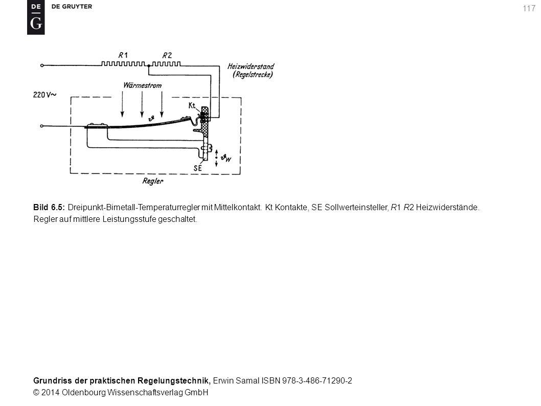 Grundriss der praktischen Regelungstechnik, Erwin Samal ISBN 978-3-486-71290-2 © 2014 Oldenbourg Wissenschaftsverlag GmbH 117 Bild 6.5: Dreipunkt-Bime