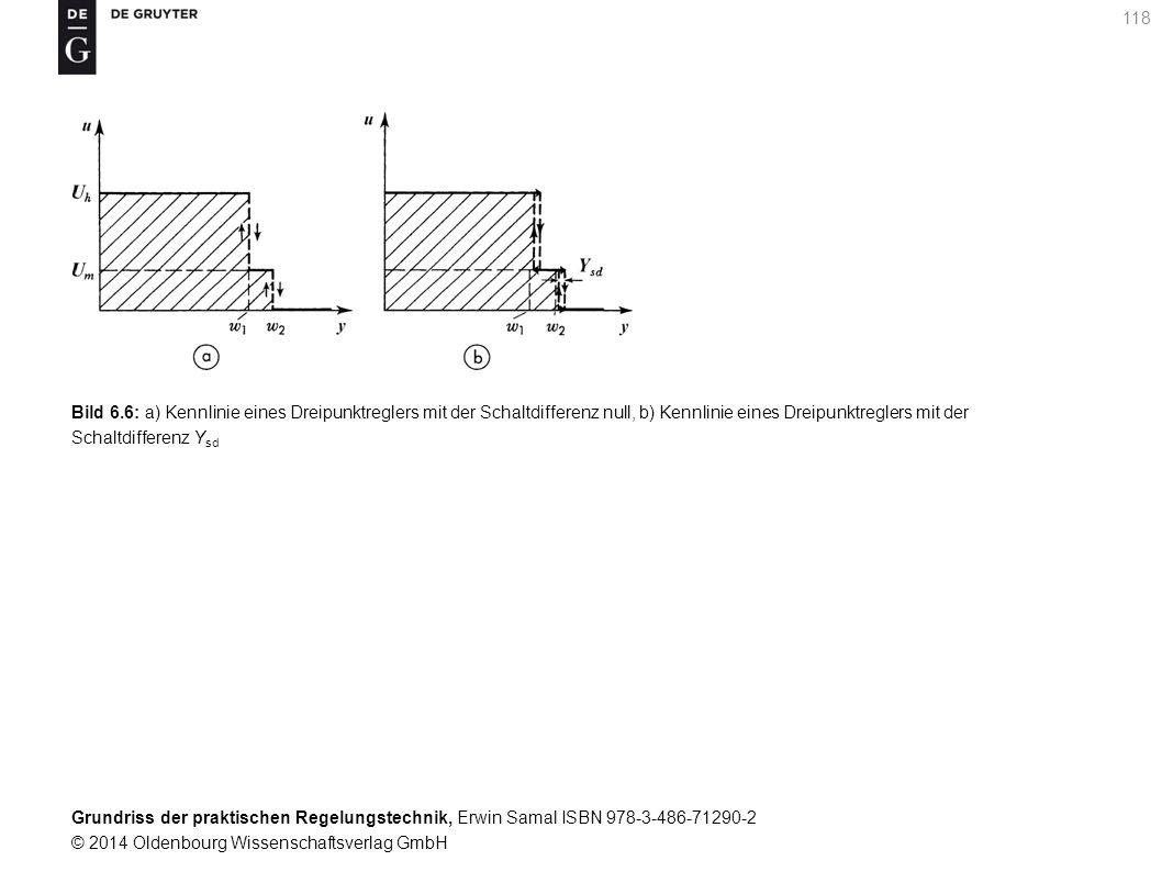 Grundriss der praktischen Regelungstechnik, Erwin Samal ISBN 978-3-486-71290-2 © 2014 Oldenbourg Wissenschaftsverlag GmbH 118 Bild 6.6: a) Kennlinie e